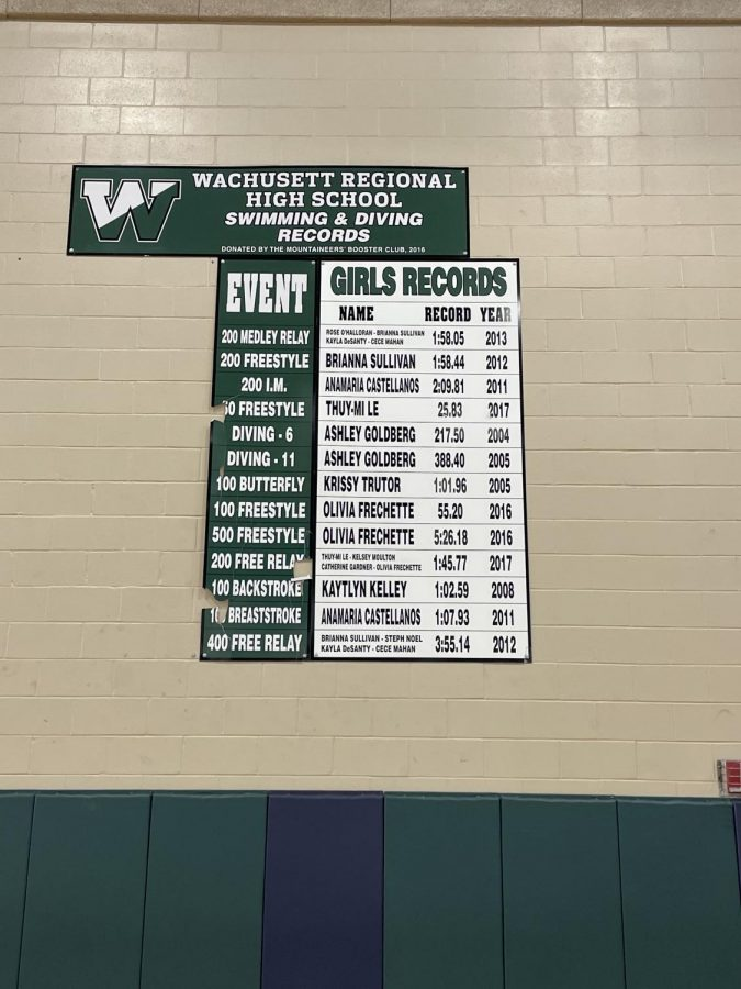 The swim team's scoreboard in the gym is falling apart and has not been updated since 2012.